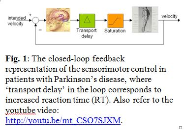 Closed-loop feedback representation