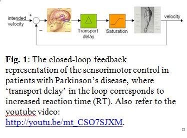 Closed-loop feedback representation