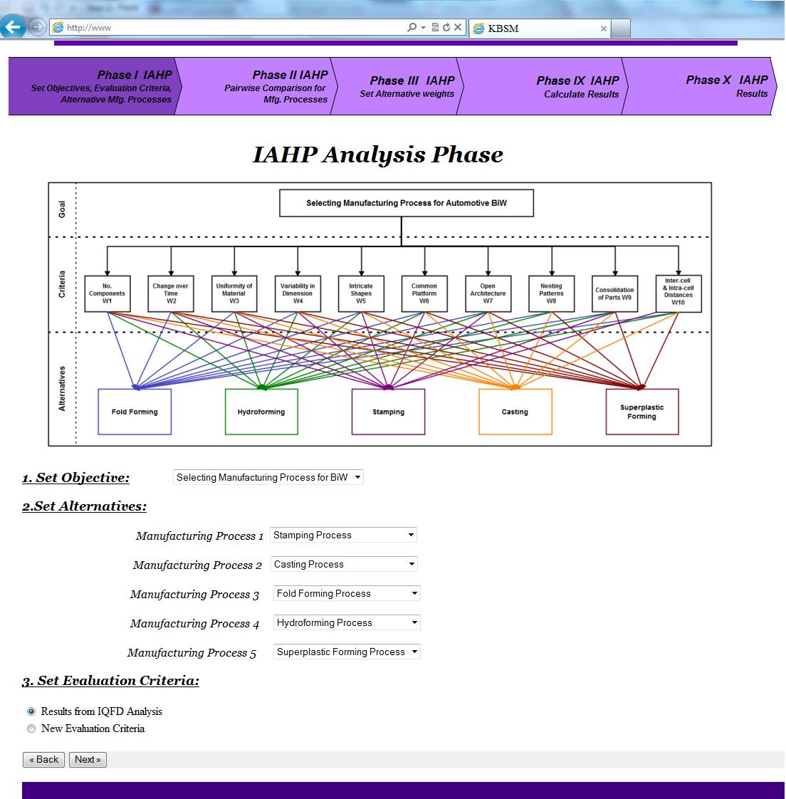 IAHP Analysis
