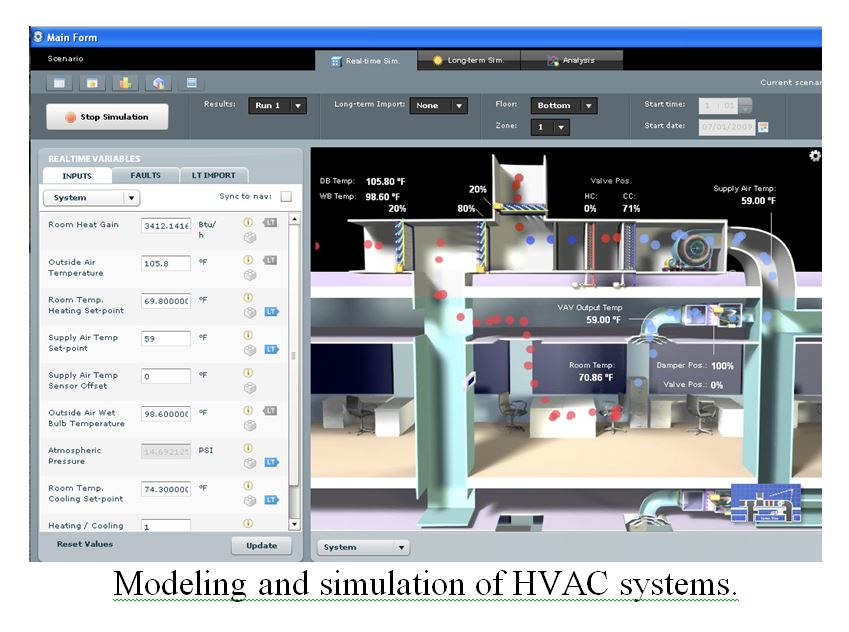 Modeling and simulation of HVAC systems